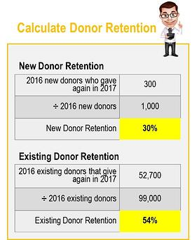 Donor Retention Calculation