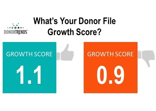 Growth Score thumbs up and down