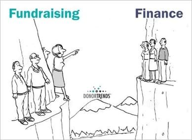 fundraiserfinance